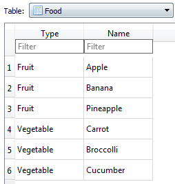 Browsing produce at SQL Mart – Taylor's Blog
